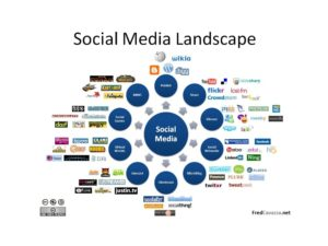 digital-communications-plan-development-oct-2012-7-728