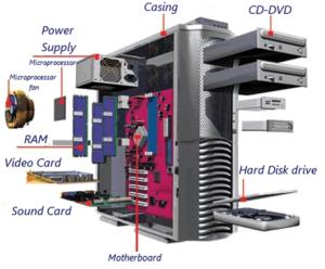personalcomputerhardwareparts